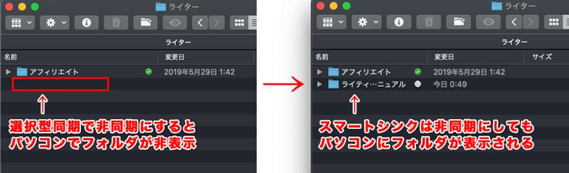 Dropboxの選択型同期とスマートシンクの比較