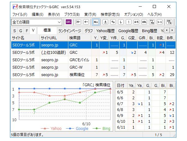 検索順位チェックツール GRC