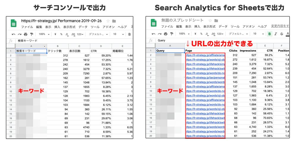 サーチコンソールとSearch Analytics for Sheetsでの出力の比較