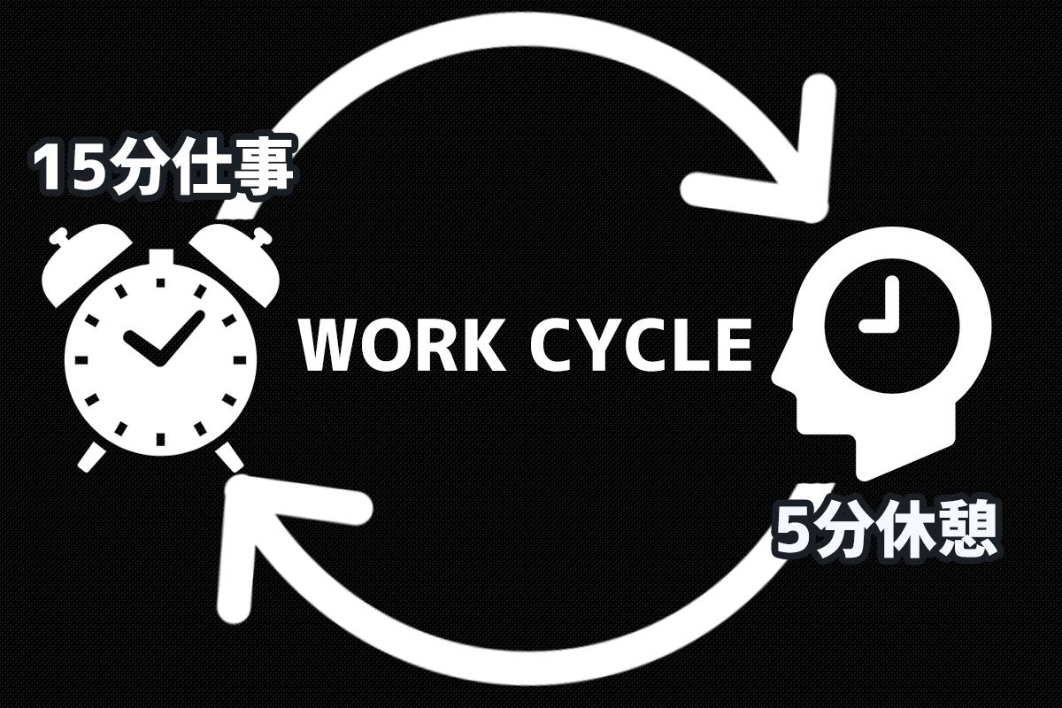 15分仕事 5分休憩のワークサイクル