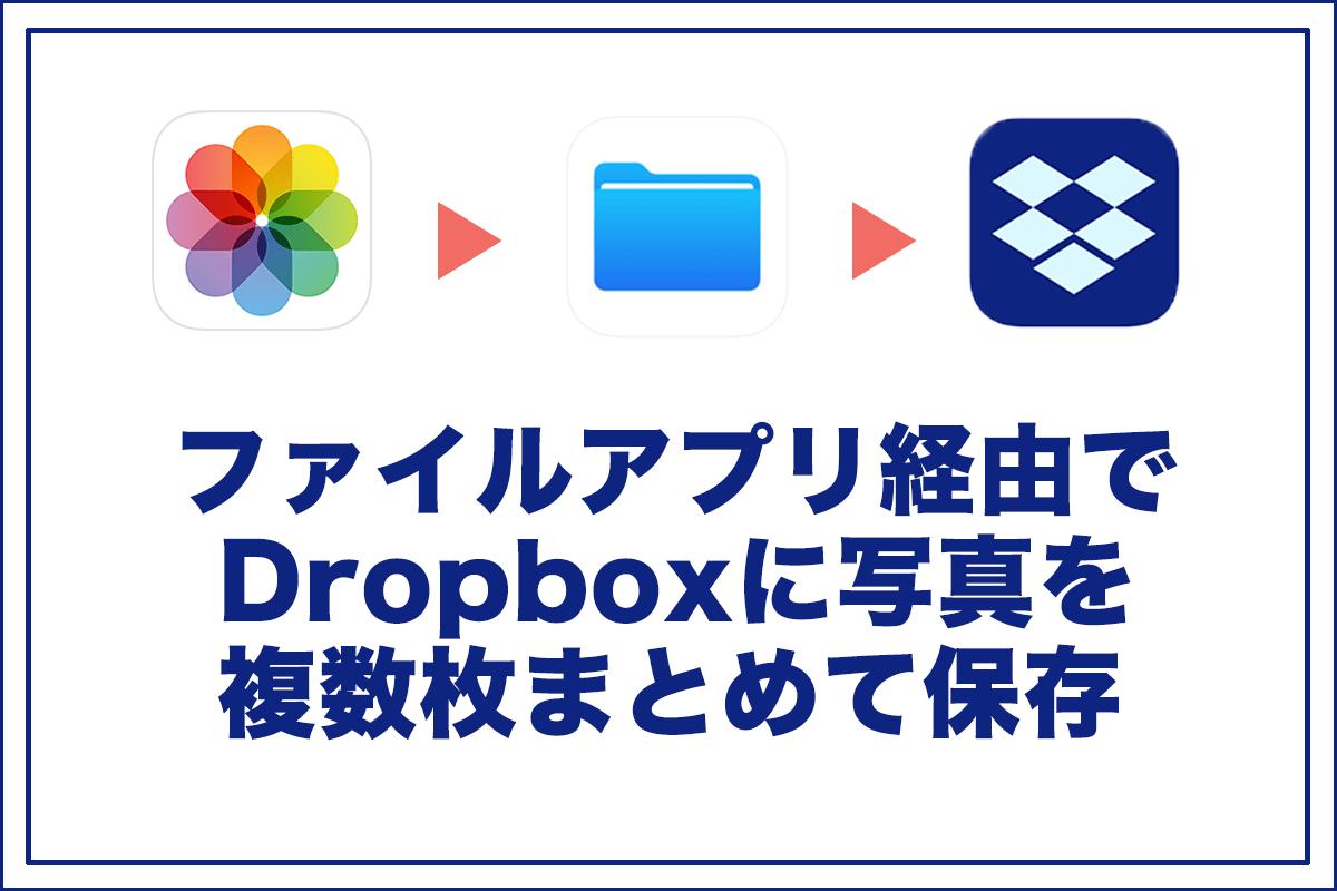 iPhone・iPadからDropboxへ複数枚の写真をまとめて保存する方法